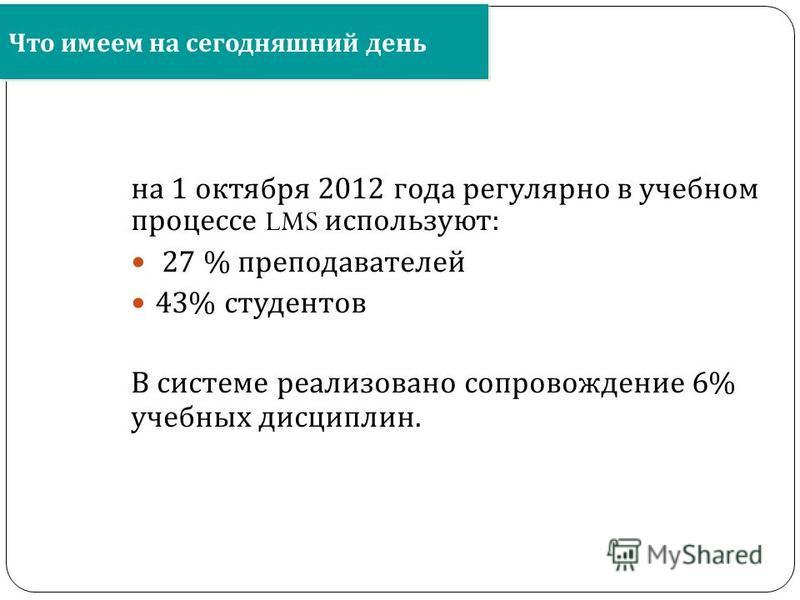 на 1 октября 2012 года регулярно в учебном процессе LMS используют : 27 % преподавателей 43% студентов В системе реализовано сопровождение 6% учебных дисциплин. Что имеем на сегодняшний день