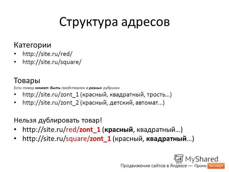 Структура адресов Категории http://site.ru/red/ http://site.ru/square/ Товары Если товар может быть представлен в разных рубриках http://site.ru/zont_1 (красный, квадратный, трость…) http://site.ru/zont_2 (красный, детский, автомат…) Нельзя дублирова