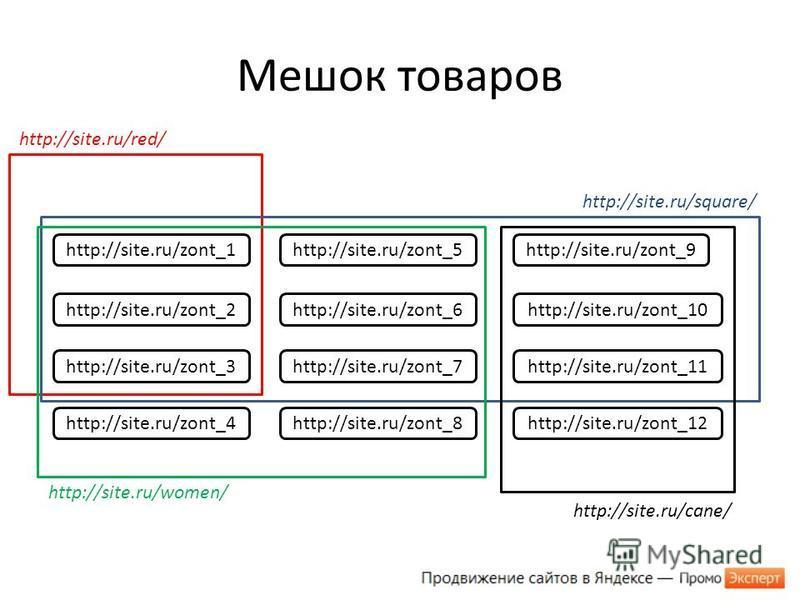Мешок товаров http://site.ru/zont_1 http://site.ru/zont_2 http://site.ru/zont_3 http://site.ru/zont_4 http://site.ru/zont_5 http://site.ru/zont_6 http://site.ru/zont_7 http://site.ru/zont_8 http://site.ru/zont_9 http://site.ru/zont_10 http://site.ru/