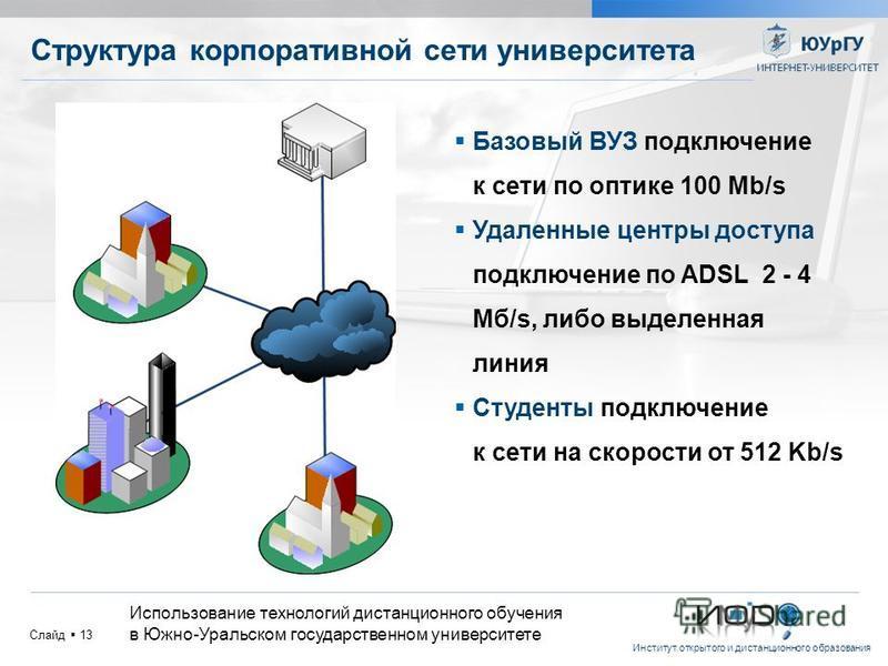 Институт открытого и дистанционного образования Слайд 13 Структура корпоративной сети университета Базовый ВУЗ подключение к сети по оптике 100 Mb/s Удаленные центры доступа подключение по ADSL 2 - 4 Мб/s, либо выделенная линия Студенты подключение к