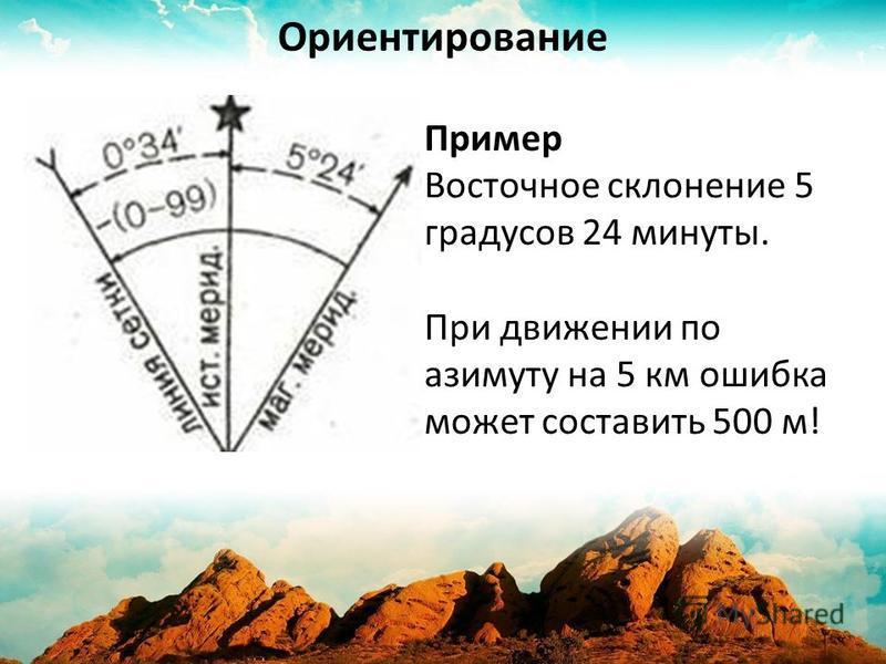 Ориентирование Пример Восточное склонение 5 градусов 24 минуты. При движении по азимуту на 5 км ошибка может составить 500 м!