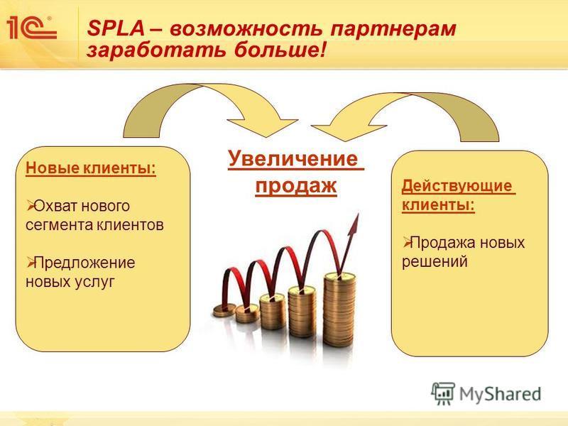 SPLA – возможность партнерам заработать больше! Увеличение продаж Действующие клиенты: Продажа новых решений Новые клиенты: Охват нового сегмента клиентов Предложение новых услуг