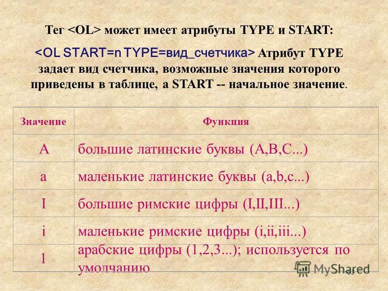 63 Тег может имеет атрибуты TYPE и START: Атрибут TYPE задает вид счетчика, возможные значения которого приведены в таблице, a START -- начальное значение. Значение Функция Aбольшие латинские буквы (A,B,C...) aмаленькие латинские буквы (a,b,c...) Iбо