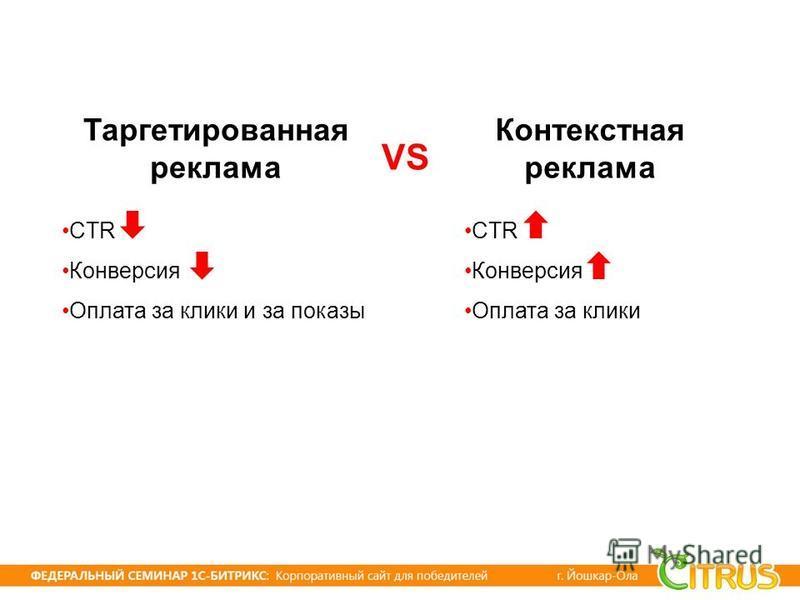 Таргетированная реклама CTR Конверсия Оплата за клики и за показы Контекстная реклама CTR Конверсия Оплата за клики VS