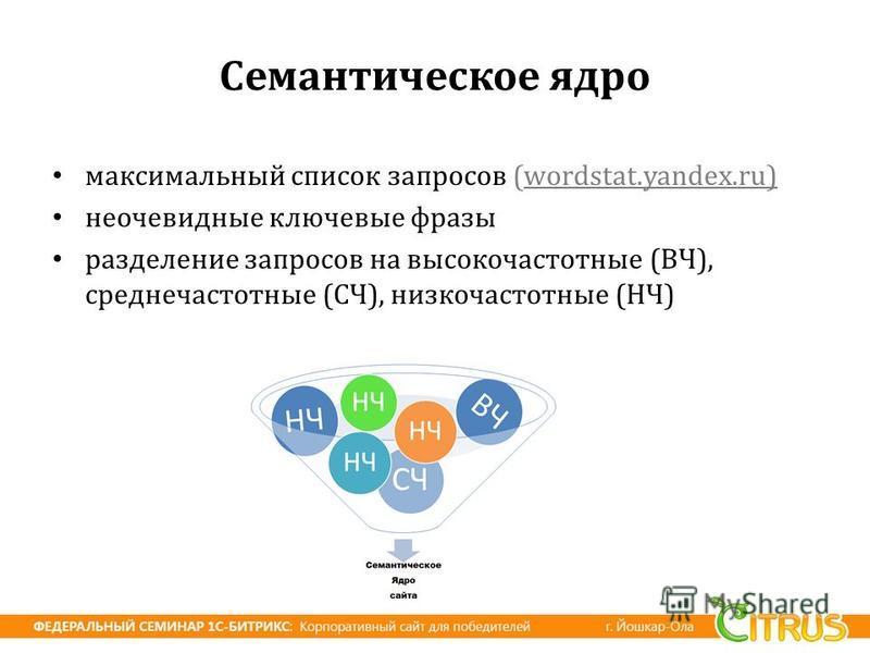 Семантическое ядро максимальный список запросов (wordstat.yandex.ru) неочевидные ключевые фразы разделение запросов на высокочастотные ( ВЧ ), среднечастотные ( СЧ ), низкочастотные ( НЧ )