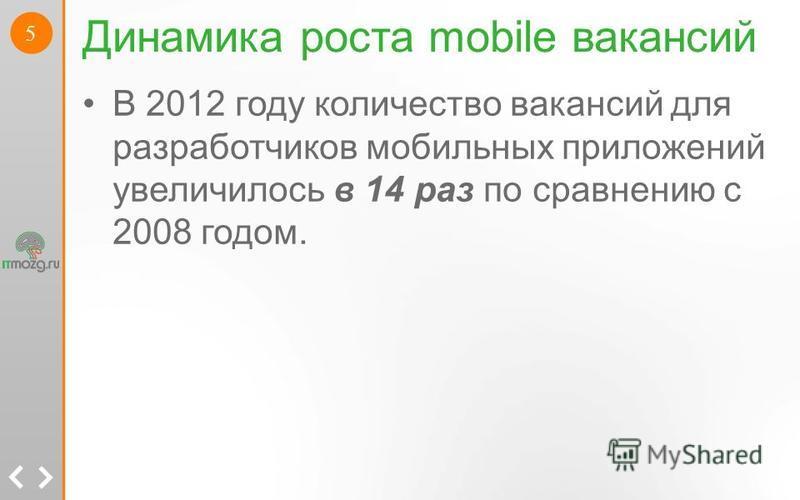 5 Динамика роста mobile вакансий В 2012 году количество вакансий для разработчиков мобильных приложений увеличилось в 14 раз по сравнению с 2008 годом.