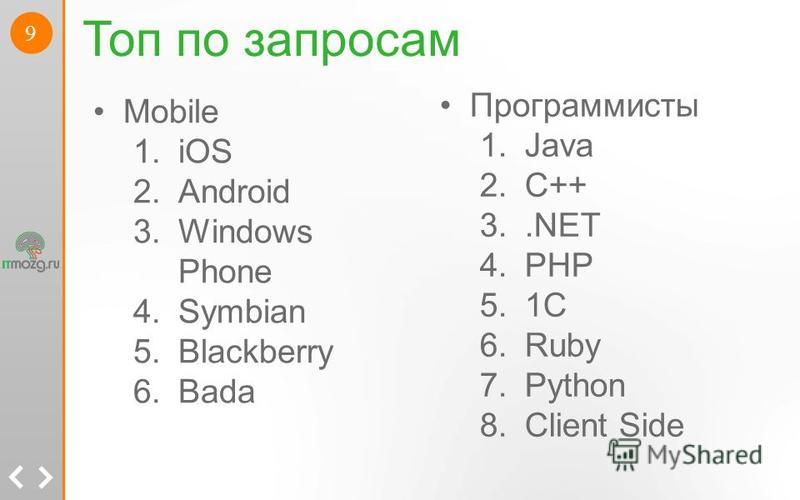 9 Топ по запросам Mobile 1. iOS 2. Android 3. Windows Phone 4. Symbian 5. Blackberry 6. Bada Программисты 1. Java 2.C++ 3..NET 4. PHP 5.1C 6. Ruby 7. Python 8. Client Side