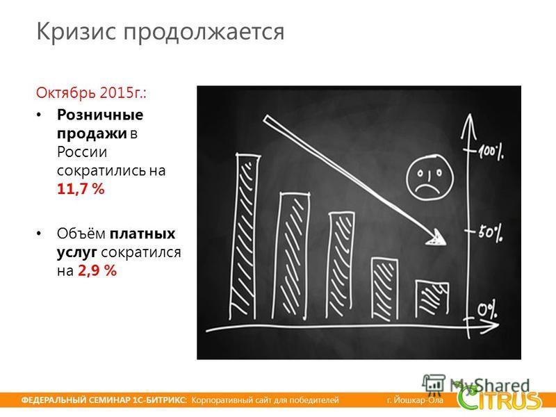 Кризис продолжается Октябрь 2015 г.: Розничные продажи в России сократились на 11,7 % Объём платных услуг сократился на 2,9 %