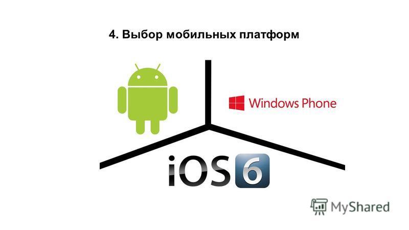 4. Выбор мобильных платформ