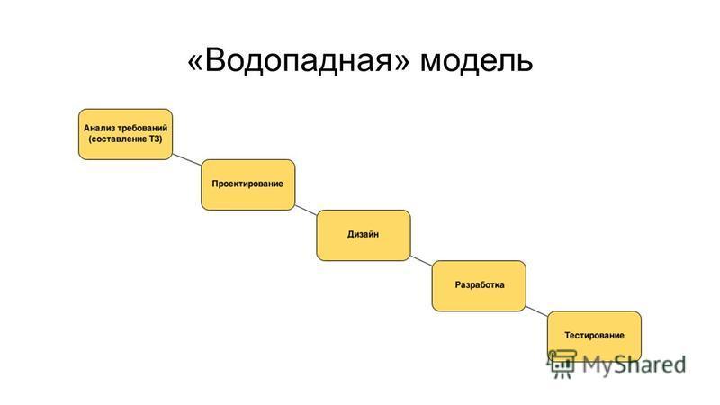 «Водопадная» модель