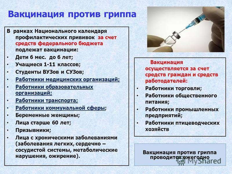 Вакцинация против гриппа В рамках Национального календаря профилактических прививок за счет средств федерального бюджета подлежат вакцинации: Дети 6 мес. до 6 лет; Учащиеся 1-11 классов; Студенты ВУЗов и СУЗов; Работники медицинских организаций; Рабо
