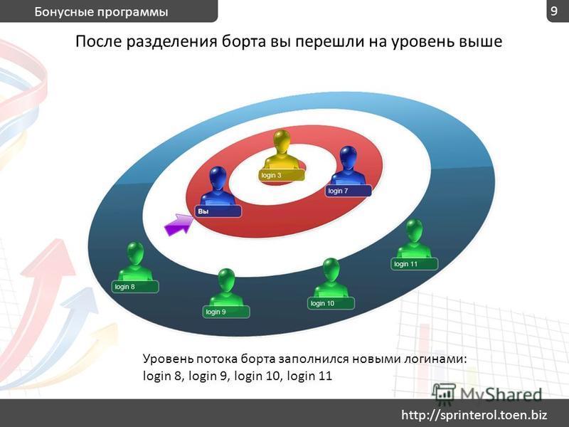 http://sprinterol.toen.biz 9 Бонусные программы После разделения борта вы перешли на уровень выше Уровень потока борта заполнился новыми логинами: login 8, login 9, login 10, login 11