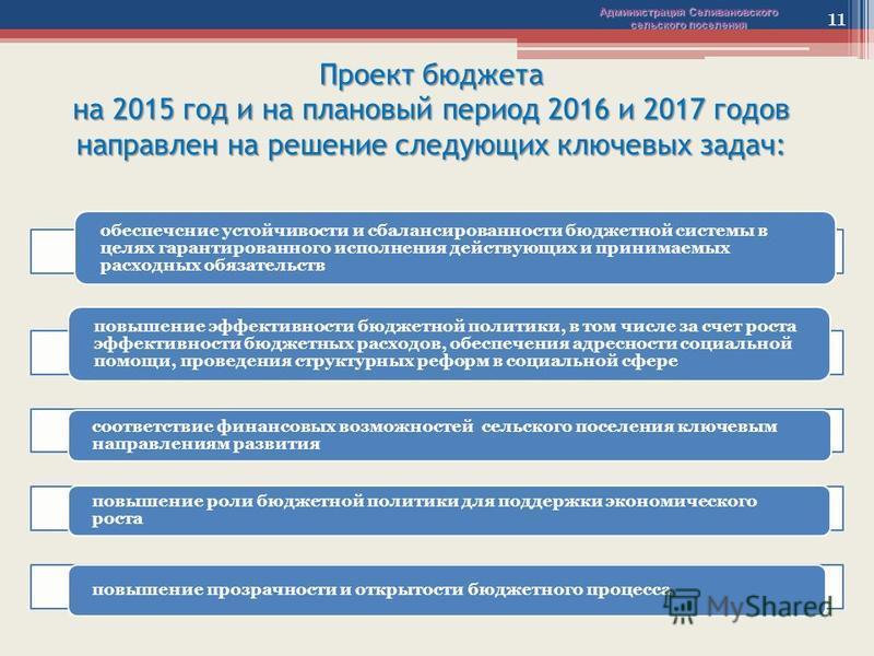Администрация Селивановского сельского поселения Проект бюджета на 2015 год и на плановый период 2016 и 2017 годов направлен на решение следующих ключевых задач: 11 обеспечение устойчивости и сбалансированности бюджетной системы в целях гарантированн