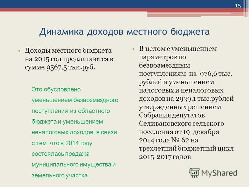 Динамика доходов местного бюджета Доходы местного бюджета на 2015 год предлагаются в сумме 9567,5 тыс.руб. Это обусловлено уменьшением безвозмездного поступления из областного бюджета и уменьшением неналоговых доходов, в связи с тем, что в 2014 году
