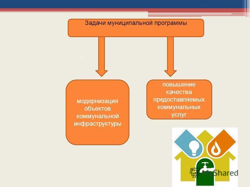 Задачи муниципальной программы : модернизация объектов коммунальной инфраструктуры повышение качества предоставляемых коммунальных услуг