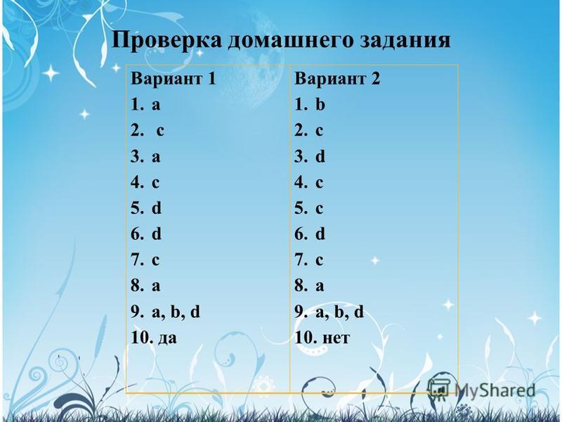 Проверка домашнего задания Вариант 1 1. a 2. c 3. a 4. c 5. d 6. d 7. c 8. a 9.a, b, d 10. да Вариант 2 1. b 2. c 3. d 4. c 5. c 6. d 7. c 8. a 9.a, b, d 10. нет