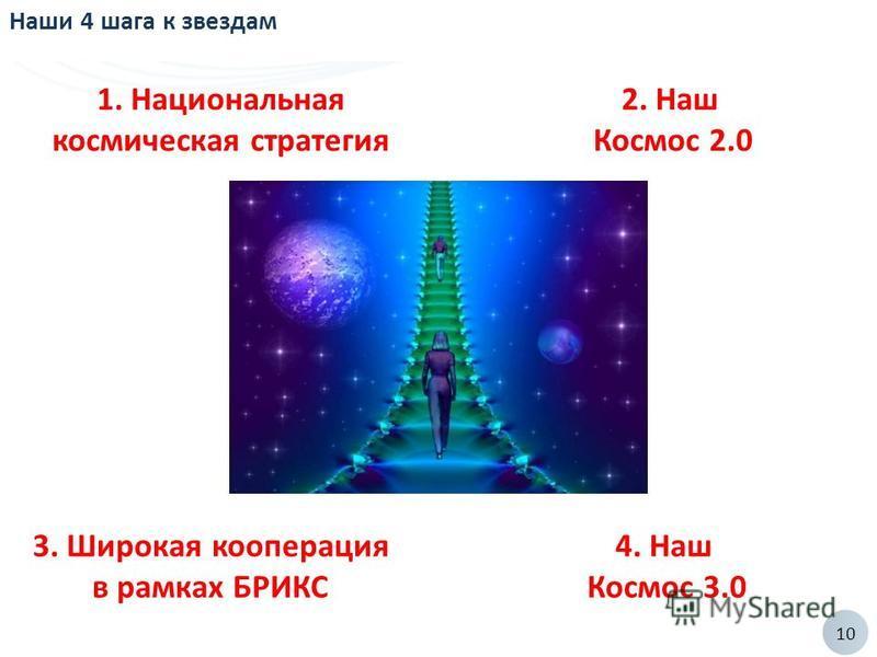 10 Наши 4 шага к звездам 1. Национальная космическая стратегия 2. Наш Космос 2.0 4. Наш Космос 3.0 3. Широкая кооперация в рамках БРИКС