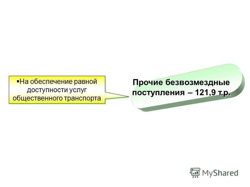 Прочие безвозмездные поступления – 121,9 т.р. На обеспечение равной доступности услуг общественного транспорта