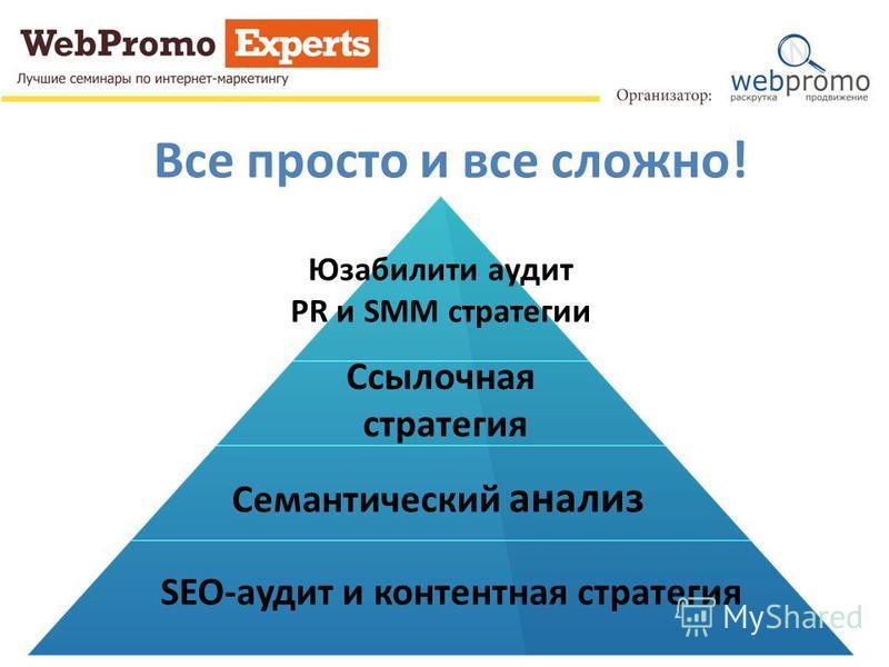 Все просто и все сложно! SEO-аудит и контентная стратегия Семантический анализ Ссылочная стратегия Юзабилити аудит PR и SMM стратегии