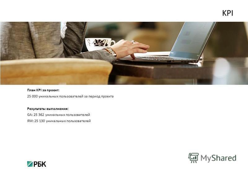 KPI План KPI за проект: 25 000 уникальных пользователей за период проекта Результаты выполнения: GA: 25 362 уникальных пользователей ЯМ: 25 130 уникальных пользователей