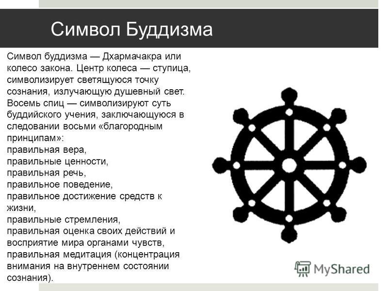 Символ Буддизма Символ буддизма Дхармачакра или колесо закона. Центр колеса ступица, символизирует светящуюся точку сознания, излучающую душевный свет. Восемь спиц символизируют суть буддийского учения, заключающуюся в следовании восьми «благородным