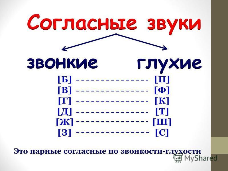 [Б][В][Г][Д][Ж][З][Б][В][Г][Д][Ж][З] [П][Ф][К][Т][Ш][С][П][Ф][К][Т][Ш][С] Это парные согласные по звонкости-глухости