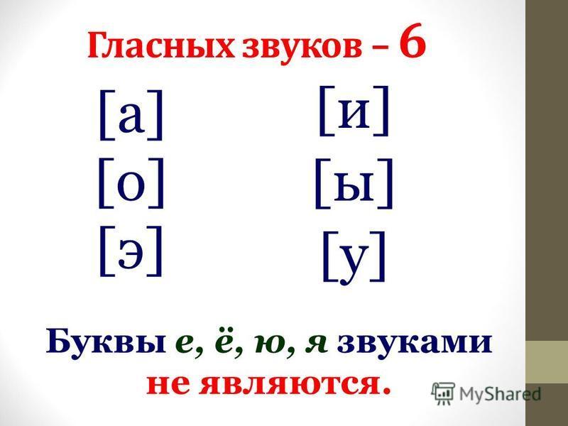 Гласных звуков – 6 [а] [о] [э] [и] [ы] [у] Буквы е, ё, ю, я звуками не являются.