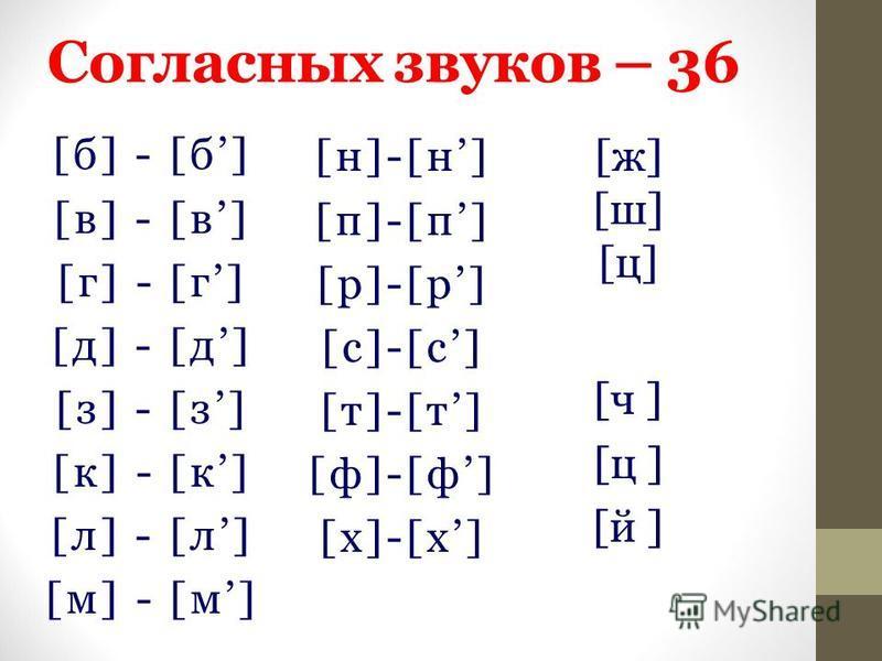 Согласных звуков – 36 [б] - [б] [в] - [в] [г] - [г] [д] - [д] [з] - [з] [к] - [к] [л] - [л] [м] - [м] [н]-[н] [п]-[п] [р]-[р] [с]-[с] [т]-[т] [ф]-[ф] [х]-[х] [ч ] [ц ] [й ] [ж][ш][ц][ж][ш][ц]