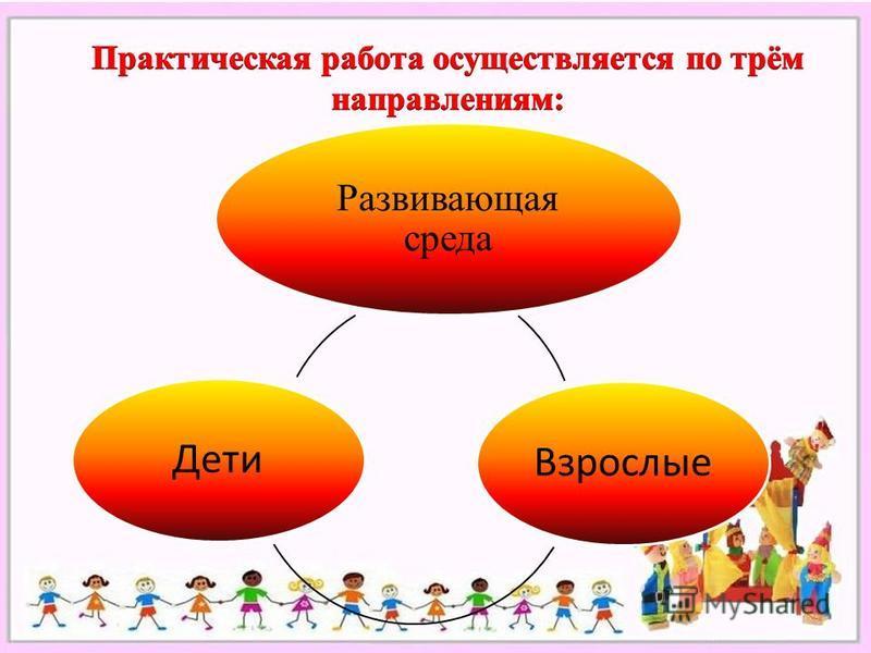 Развивающая среда Взрослые Дети