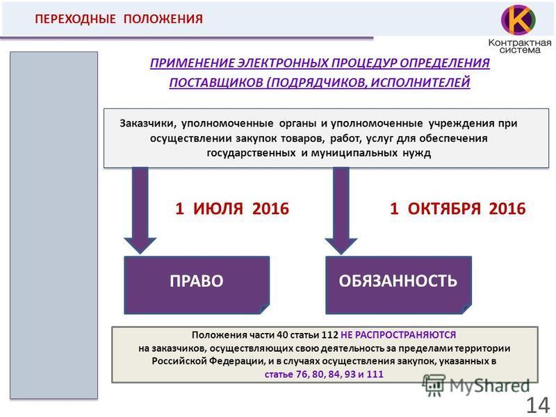 14 ПЕРЕХОДНЫЕ ПОЛОЖЕНИЯ ПРИМЕНЕНИЕ ЭЛЕКТРОННЫХ ПРОЦЕДУР ОПРЕДЕЛЕНИЯ ПОСТАВЩИКОВ (ПОДРЯДЧИКОВ, ИСПОЛНИТЕЛЕЙ Заказчики, уполномоченные органы и уполномоченные учреждения при осуществлении закупок товаров, работ, услуг для обеспечения государственных и