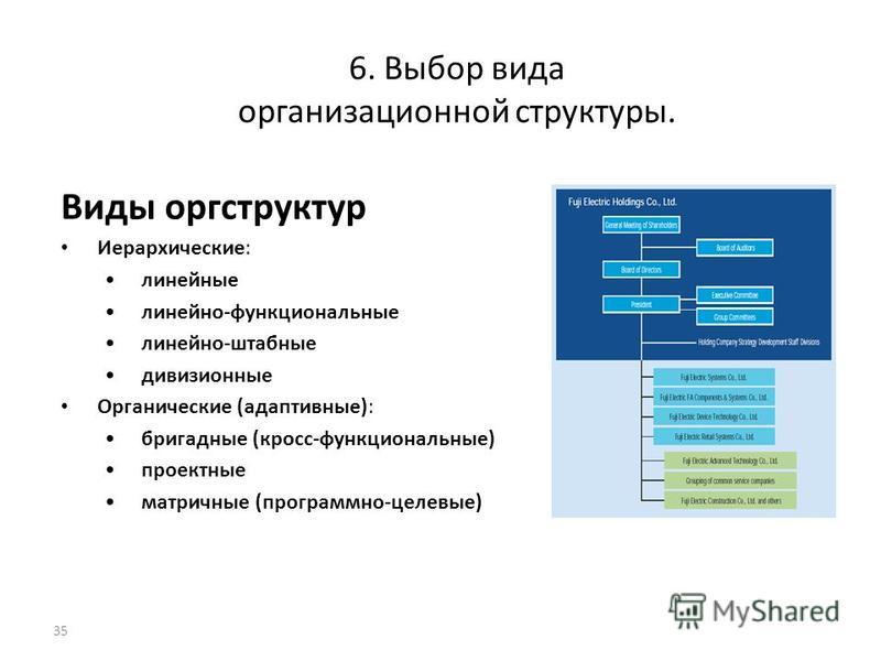 35 6. Выбор вида организационной структуры. Виды оргструктур Иерархические: линейные линейно-функциональные линейно-штабные дивизионные Органические (адаптивные): бригадные (кросс-функциональные) проектные матричные (программно-целевые)