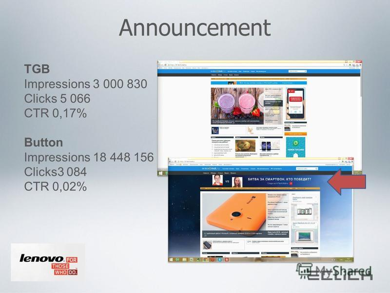 Announcement TGB Impressions 3 000 830 Clicks 5 066 CTR 0,17% Button Impressions 18 448 156 Clicks3 084 CTR 0,02%
