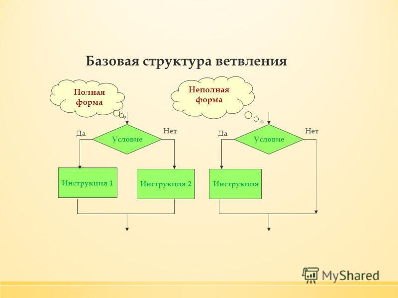 Базовая структура ветвления Условие Инструкция 1 Инструкция 2 Да Нет Условие Инструкция Да Нет Неполная форма Полная форма