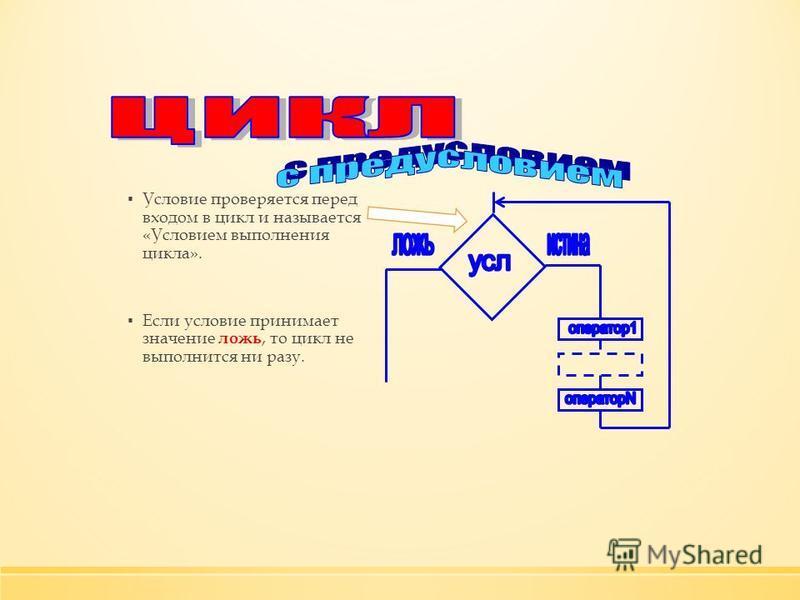 Условие проверяется перед входом в цикл и называется «Условием выполнения цикла». Если условие принимает значение ложь, то цикл не выполнится ни разу.