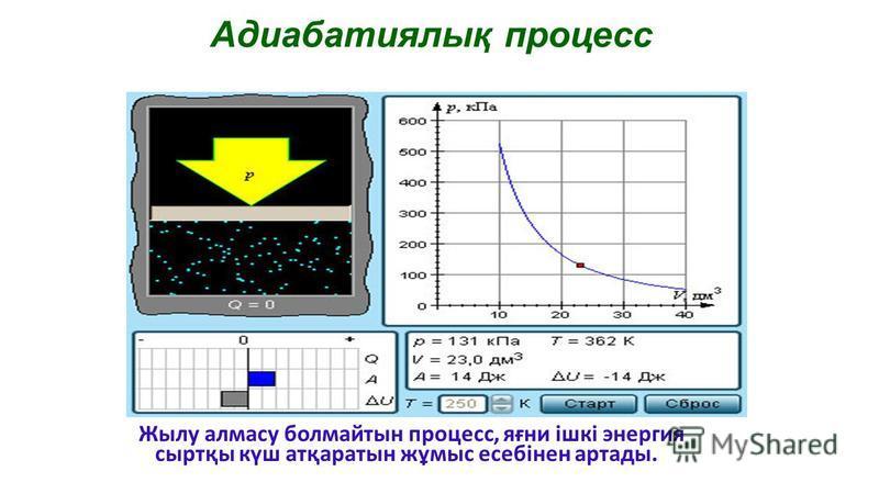 Адиабатиялық процесс Жылу алмасу болмайтын процесс, яғни ішкі энергия сыртқы күш атқаратын жұмыс есебінен артады.