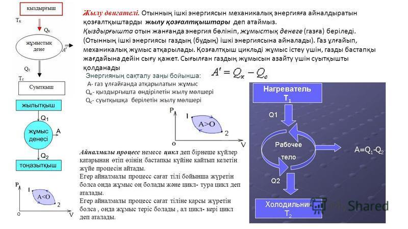 Жылу двигателi. Отынның ішкі энергиясын механикалық энергияға айналдыратын қозғалтқыштарды жылу қозғалтқыштары деп атаймыз. Қыздырғышта отын жанғанда энергия бөлініп, жұмыстық денеге (газға) беріледі. (Отынның ішкі энергиясы газдың (будың) ішкі энерг