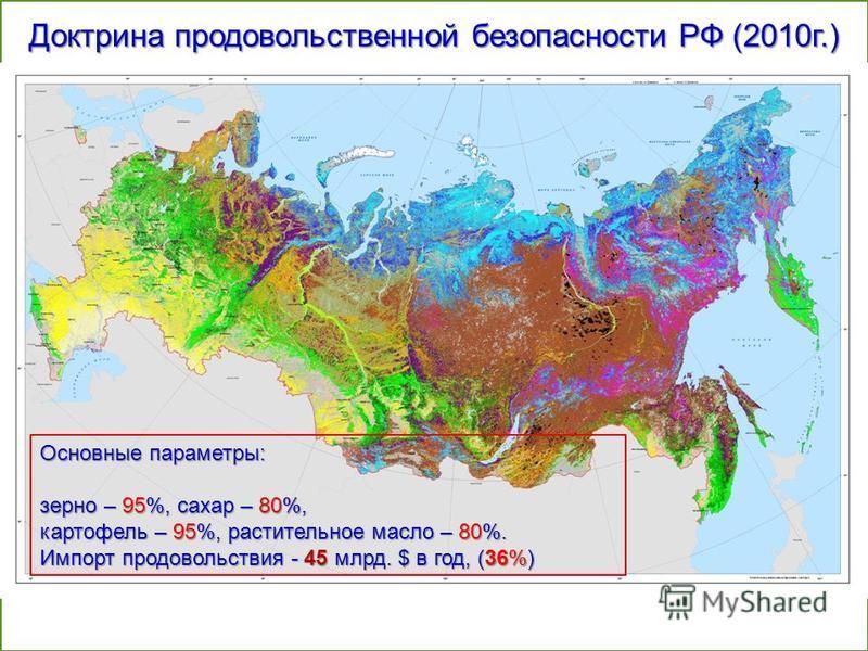 ВИР Доктрина продовольственной безопасности РФ (2010 г.) Основные параметры: зерно – 95%, сахар – 80%, картофель – 95%, растительное масло – 80%. Импорт продовольствия - 45 млрд. $ в год, (36%)