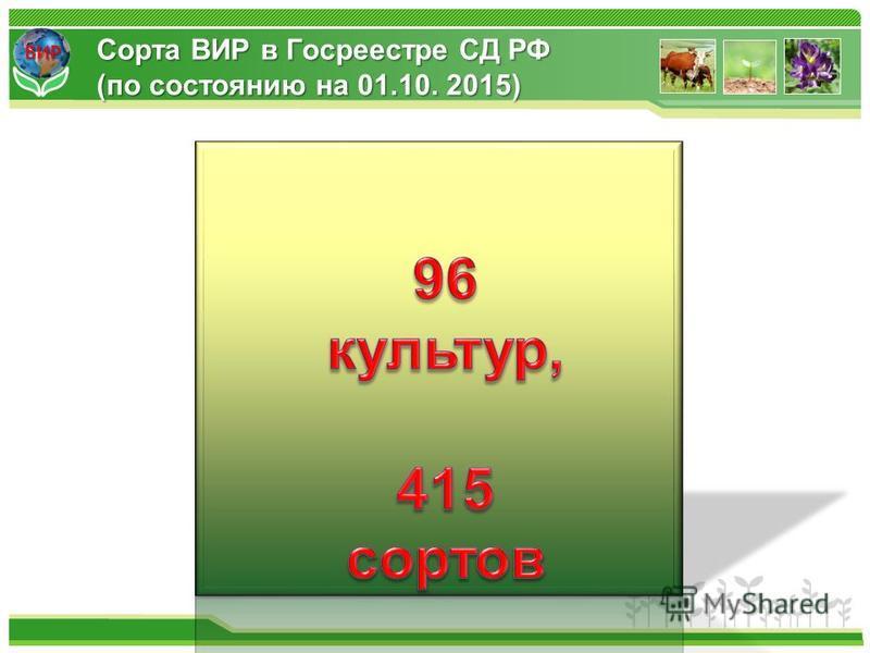 ВИР Сорта ВИР в Госреестре СД РФ (по состоянию на 01.10. 2015)
