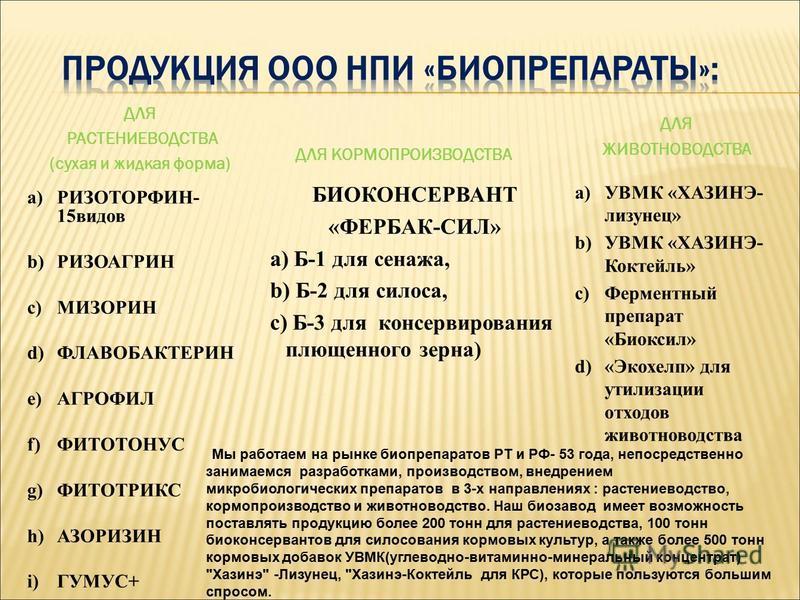 a) РИЗОТОРФИН- 15 видов b) РИЗОАГРИН c) МИЗОРИН d) ФЛАВОБАКТЕРИН e) АГРОФИЛ f) ФИТОТОНУС g) ФИТОТРИКС h) АЗОРИЗИН i) ГУМУС+ ДЛЯ РАСТЕНИЕВОДСТВА (сухая и жидкая форма) ДЛЯ ЖИВОТНОВОДСТВА a) УВМК «ХАЗИНЭ- лизунец» b) УВМК «ХАЗИНЭ- Коктейль» c) Ферментн