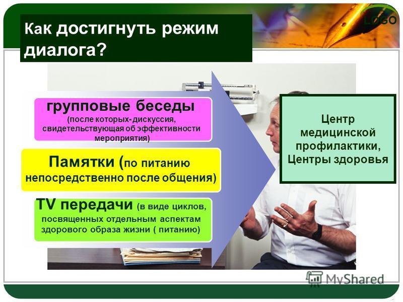 LOGO Diagram групповые беседы (после которых- дискуссия, свидетельствующая об эффективности мероприятия) Памятки ( по питанию непосредственно после общения) ТV передачи (в виде циклов, посвященных отдельным аспектам здорового образа жизни ( питанию)