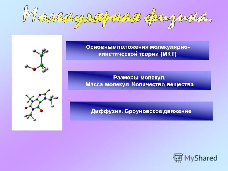 Основные положения молекулярно- кинетической теории (МКТ) Размеры молекул. Масса молекул. Количество вещества Диффузия. Броуновское движение