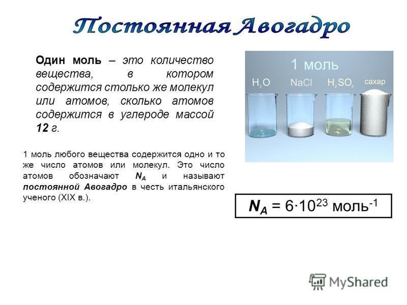 Один моль – это количество вещества, в котором содержится столько же молекул или атомов, сколько атомов содержится в углероде массой 12 г. 1 моль любого вещества содержится одно и то же число атомов или молекул. Это число атомов обозначают N A и назы