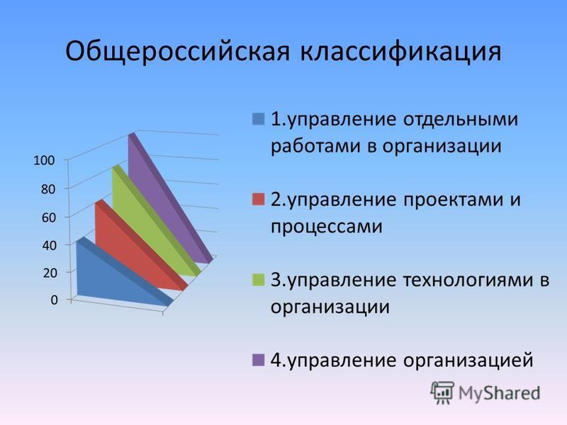 Общероссийская классификация