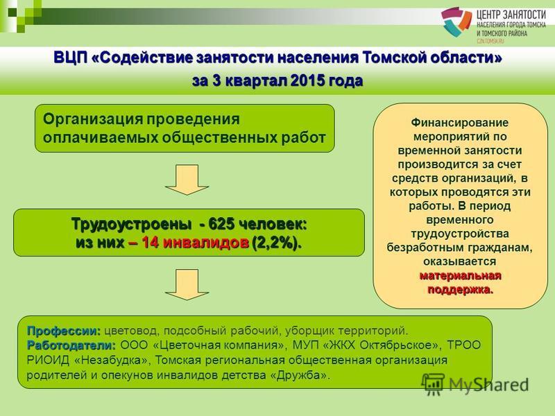 ВЦП «Содействие занятости населения Томской области» за 3 квартал 2015 года Организация проведения оплачиваемых общественных работ материальная поддержка. Финансирование мероприятий по временной занятости производится за счет средств организаций, в к