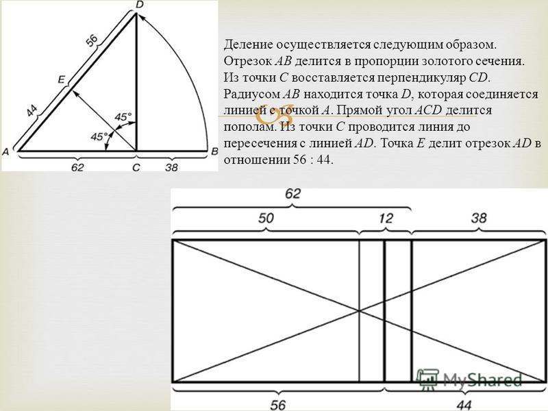 Деление осуществляется следующим образом. Отрезок АВ делится в пропорции золотого сечения. Из точки С восставляется перпендикуляр С D. Радиусом АВ находится точка D, которая соединяется линией с точкой А. Прямой угол АС D делится пополам. Из точки С