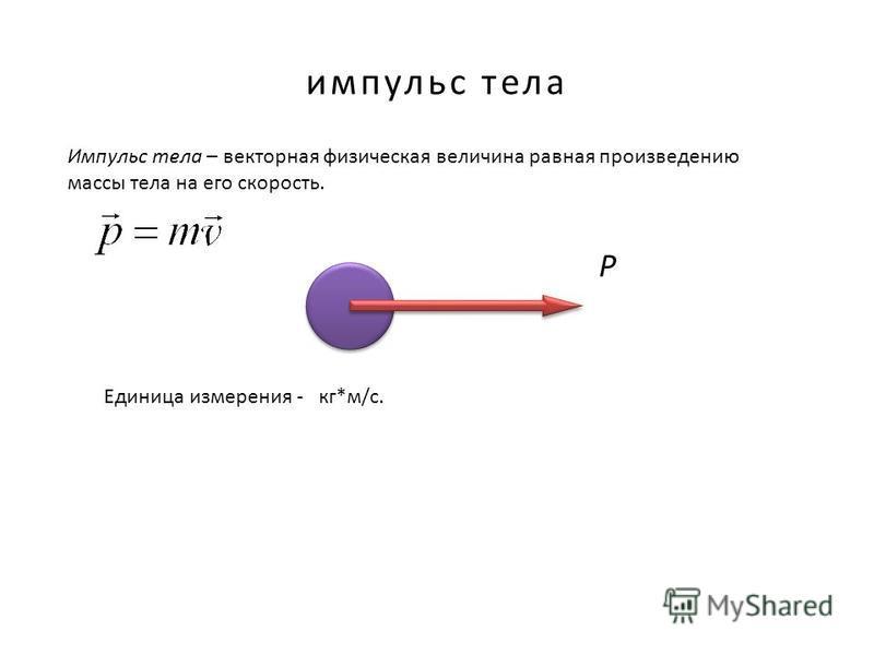 импульс тела Импульс тела – векторная физическая величина равная произведению массы тела на его скорость. P Единица измерения - кг*м/с.