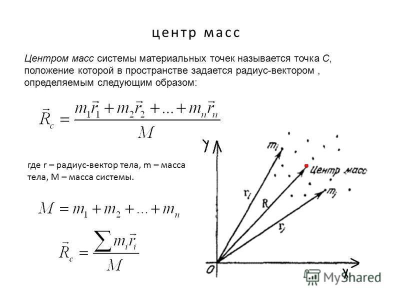 центр масс Центром масс системы материальных точек называется точка С, положение которой в пространстве задается радиус-вектором, определяемым следующим образом: где r – радиус-вектор тела, m – масса тела, M – масса системы.