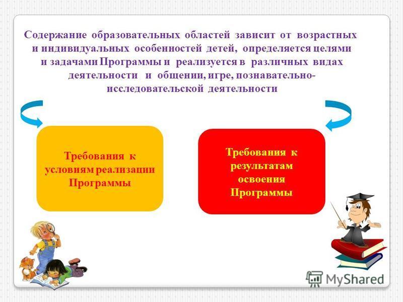 Содержание образовательных областей зависит от возрастных и индивидуальных особенностей детей, определяется целями и задачами Программы и реализуется в различных видах деятельности и общении, игре, познавательно- исследовательской деятельности Требов