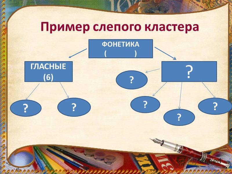 Пример слепого кластера ФОНЕТИКА ( ) ГЛАСНЫЕ (6) ? ? ? ? ? ? ?