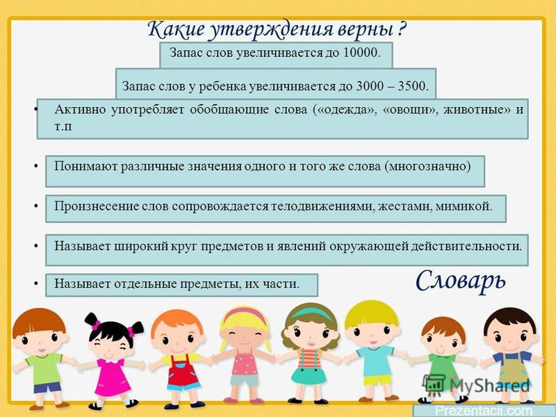 Какие утверждения верны ? Запас слов увеличивается до 10000. Запас слов у ребенка увеличивается до 3000 – 3500. Активно употребляет обобщающие слова («одежда», «овощи», животные» и т.п Понимают различные значения одного и того же слова (многозначно)